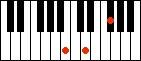 D4 chord